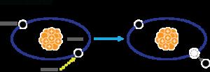 Ionizing-radiation1